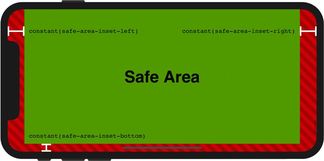 iPhone X Safe Area Inset