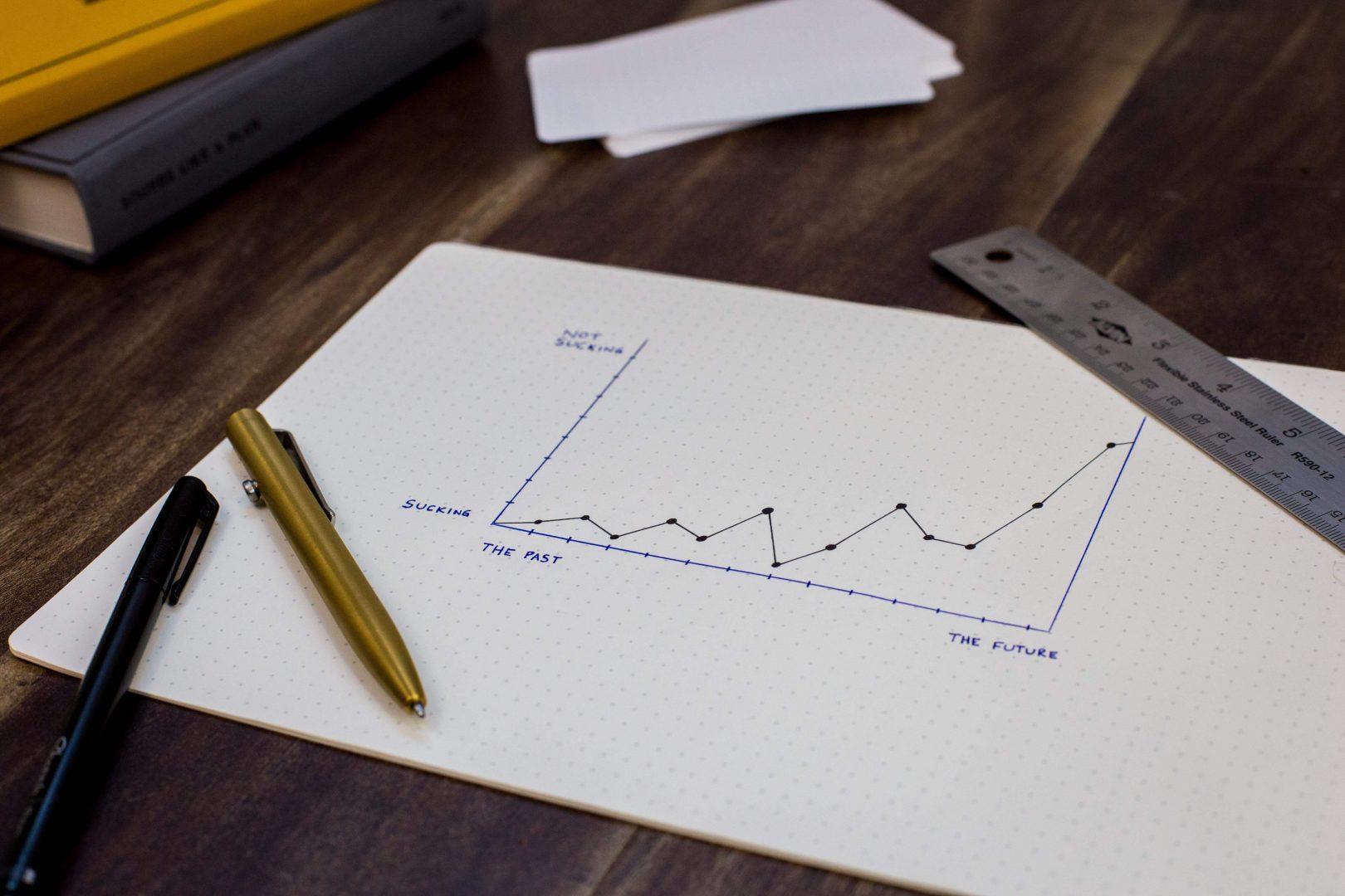 Custom WordPress theme can skyrocket your business.